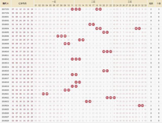 [近50重庆时时彩走势图]江西南昌首个福利彩票文化娱乐城开始营业