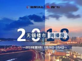 融聚周刊:2018年第9周无锡市房地产市场周报
