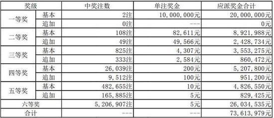 昨晚,温州一人击中1000万头奖,站点详细位置曝光!
