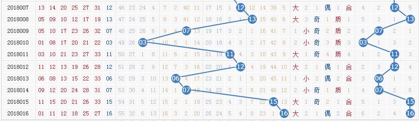 独家-[清风]双色球第017期专业定蓝:12 15