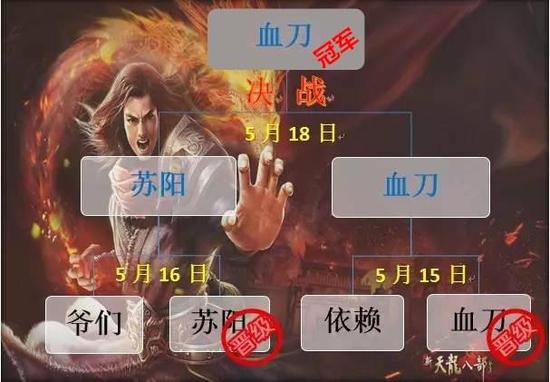 《新天龙八部》镜湖争霸团队战!最佳阵容配置