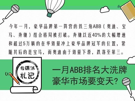 自媒体札记:一月ABB排名大洗牌 豪华市场要变天?