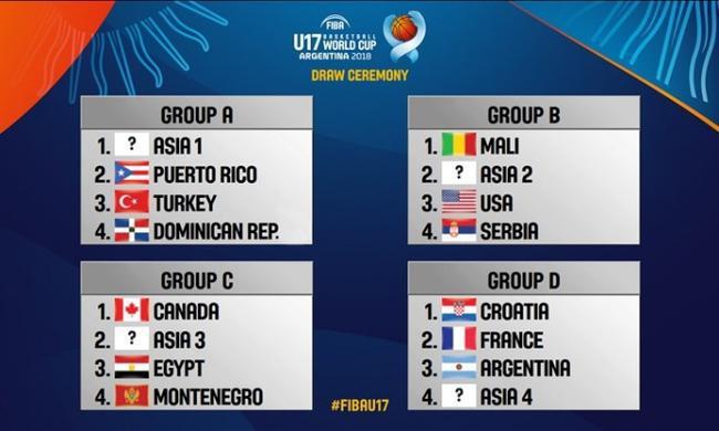 国青进U17世界杯B组 首战PK美国次战碰塞尔维亚