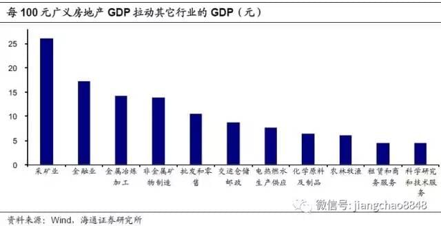 姜超:金融地产繁荣背后藏隐忧 未来政策遇两难