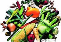舌尖上的汇佳(一):生态农场,食材溯源