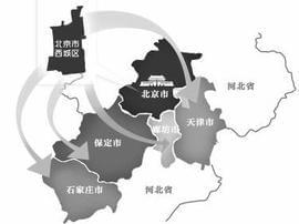 北京市朝阳区十八里店乡半年疏解低级次产业511家