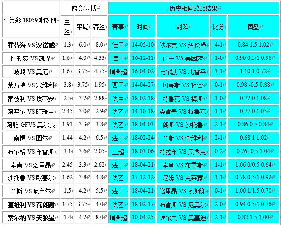 独家-胜负彩18059期相同赔率:阿雅GF奎维利大优