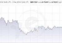 中英投资黄金时代 侨外重磅推出英国移民深度考察行