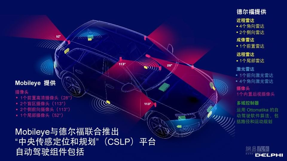 德尔福自动驾驶技术中国首秀 2019年将投产