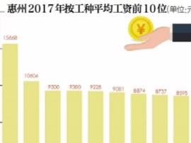 2017惠州工资指导价发布!博士平均月薪1.6万