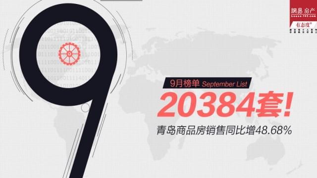 专题:金九青岛商品房成交20384套 同比增长48.68%