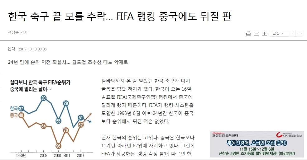 韩过球迷不满FIFA排名被中国超过:耻辱!没有自尊
