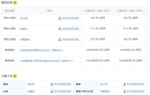 揭秘陆毅商业版图:从炒股、买房到近3亿元玩投资