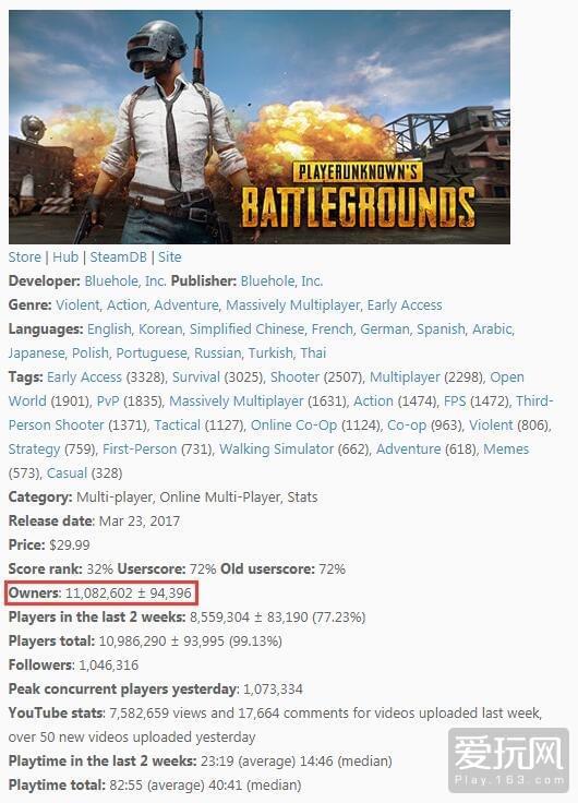 中国玩家NO.1《绝地求生》国区300W销量超越美国