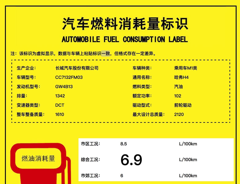 共三种动力版本 哈弗H4燃油消耗信息披露