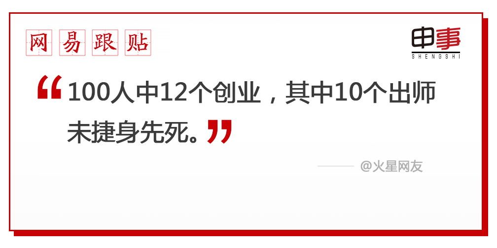 3.29每100位上海人中12人创业 15.5个月回本