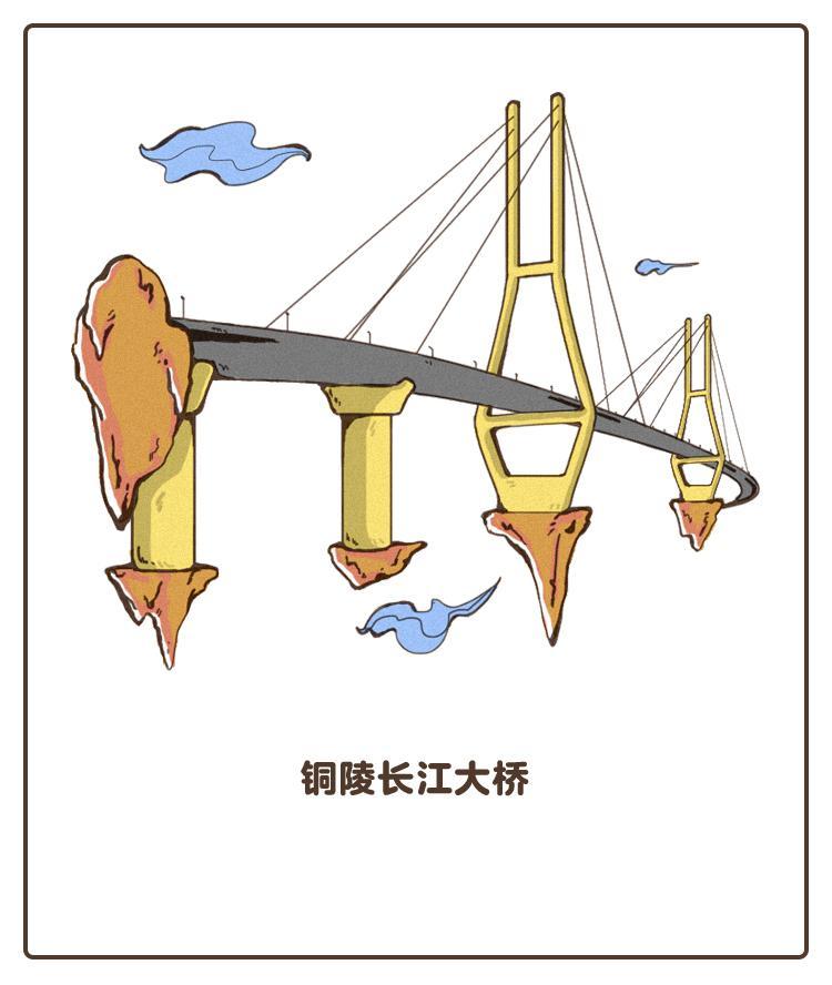 长江啊都是桥桥桥桥桥