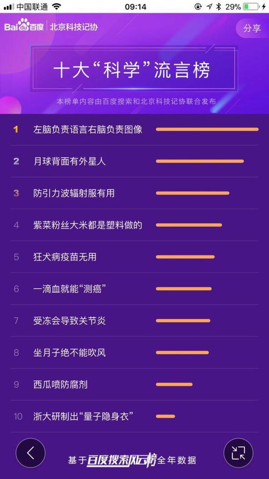 百度公布2017十大谣言:紫菜粉丝大米是塑料做的