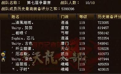 天龙全球争霸赛天若有情区预选赛战队赛况一览