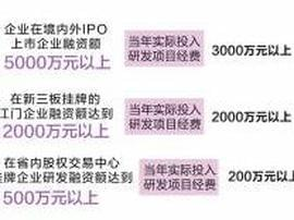 江门:未来3年投3000万元鼓励创新!