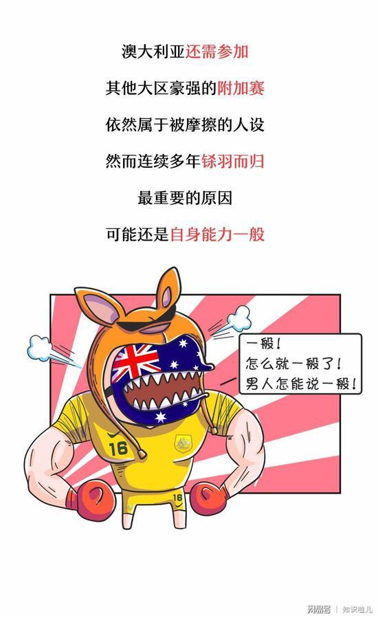 世界杯32强手绘漫画巡礼-澳大利亚