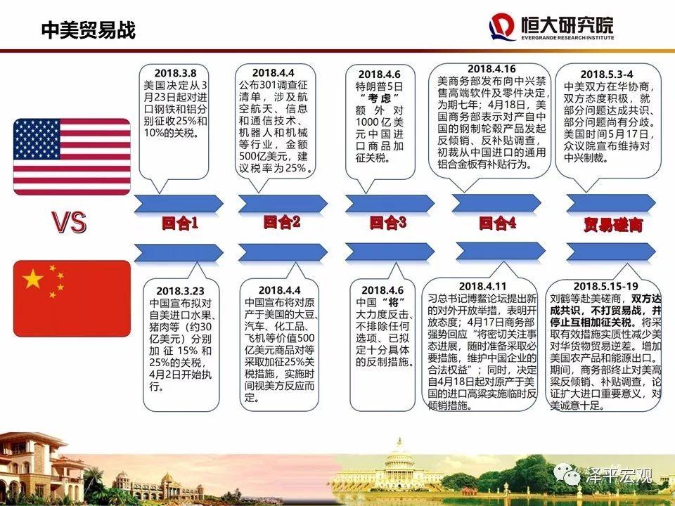 任泽平:中美贸易摩擦具有长期性和日益严峻性