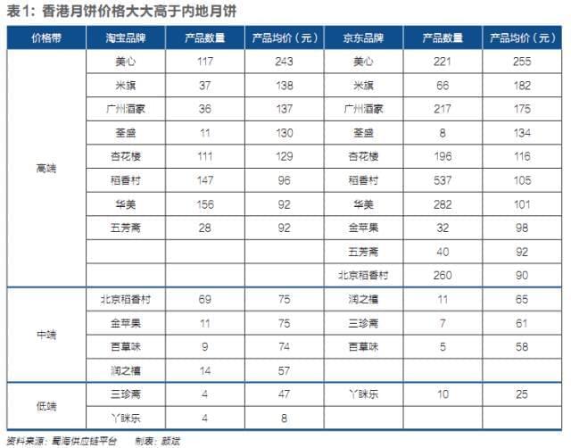 香港月饼在内地大热:深圳水货客成月饼搬运工
