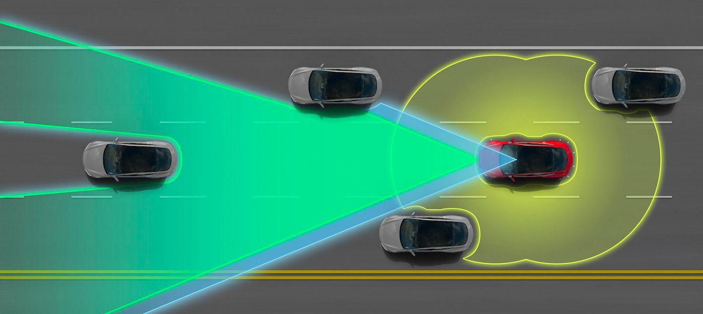 自动驾驶汽车也要驾考了,丝毫不比人类标准低