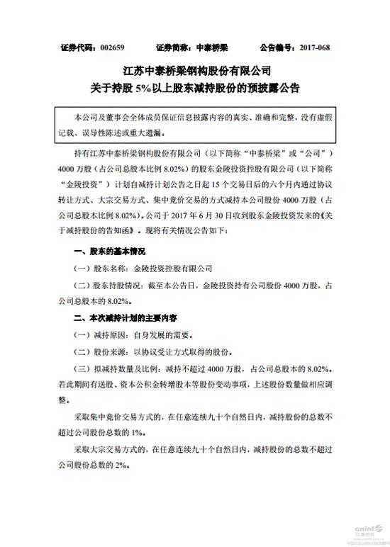 中泰桥梁:金陵投资拟清仓减持8.02%股份