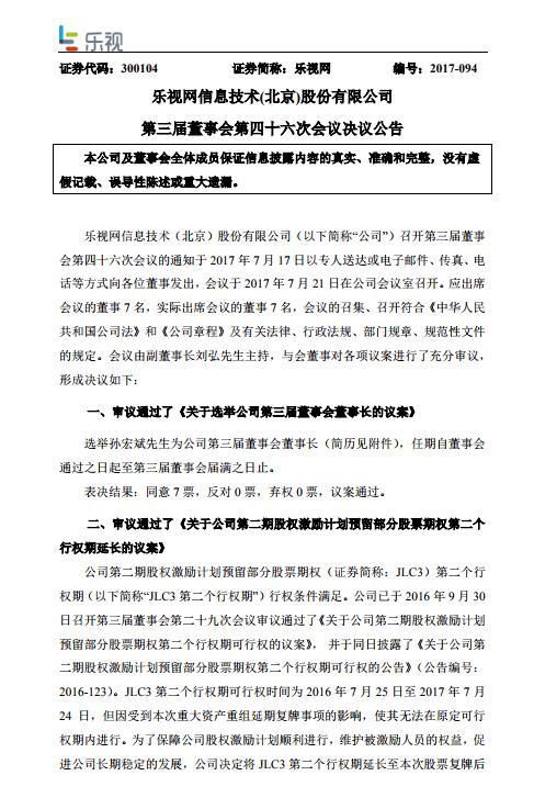 乐视网:董事会全票