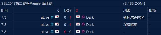 Dark:最近PVZ神族优势很大 下场打herO很棘手