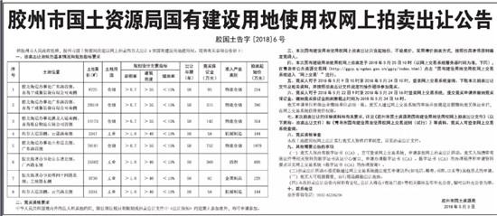 青岛土地市场再出20宗地多分布在近郊 胶州占11宗