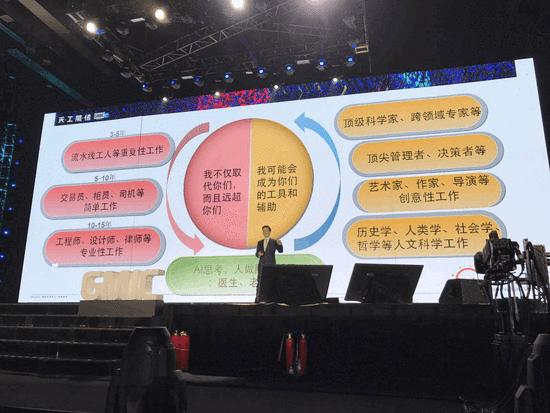 李开复:AI科学家创业一定要做有用的创新