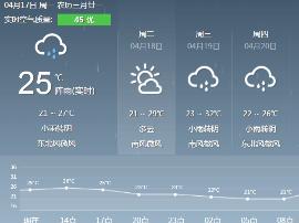 广西各地今天普遍降雨 桂北大部地区会有中到大雨