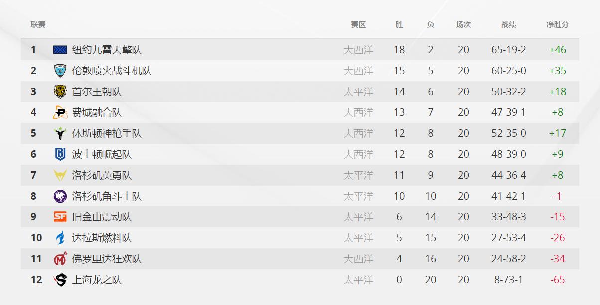 中国电竞,会不会走上中国足球的老路?