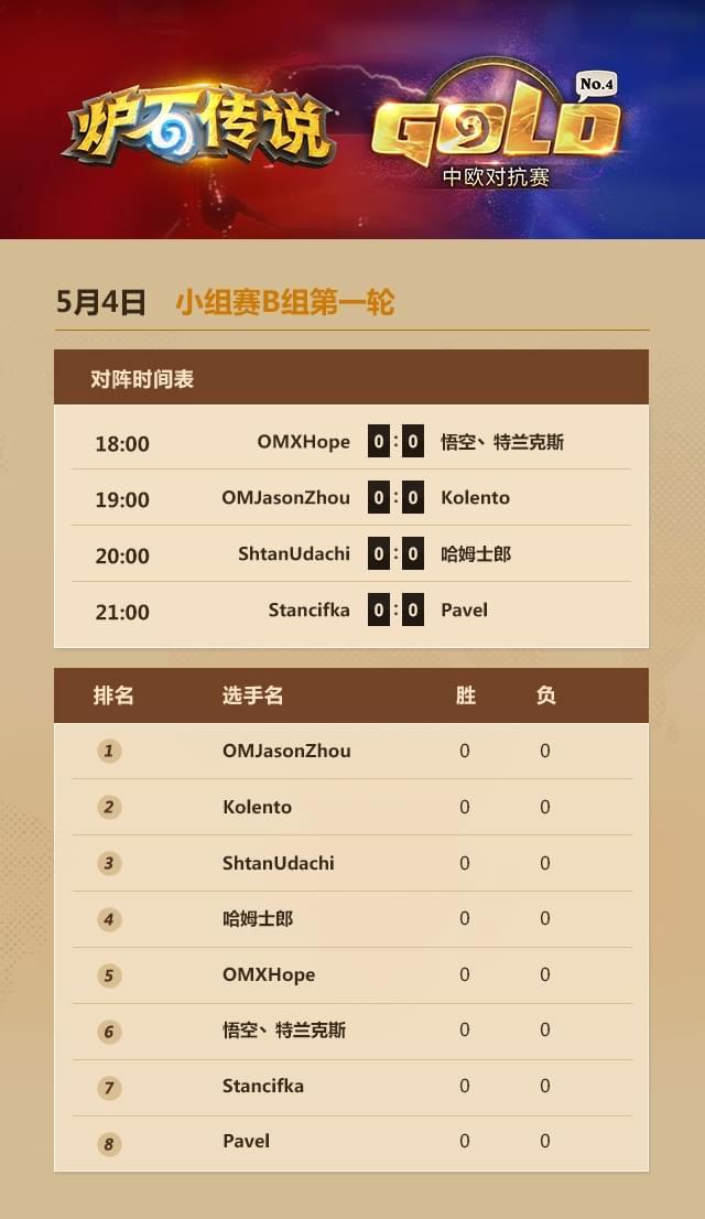 第四次交锋!炉石中欧对抗赛5月4日18:00打响