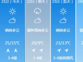 天气晴好阳光充足 21日吉林省部分地区有阵雨