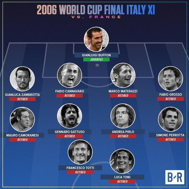 意大利当年决赛的首发11人,仅剩布冯还在踢球