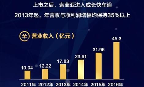 2017年广州定制家居展