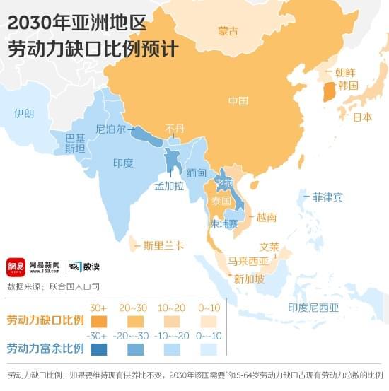 未来15年,中国将成劳动力缺口大国