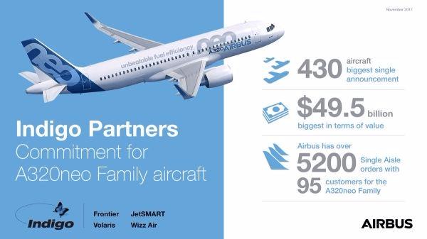 空客获495亿美元大单 卖了430架A320系列飞机