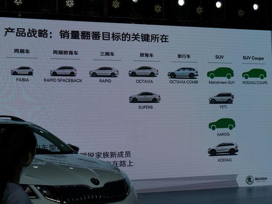 斯柯达将推出5款新SUV 高颜值新车将国产