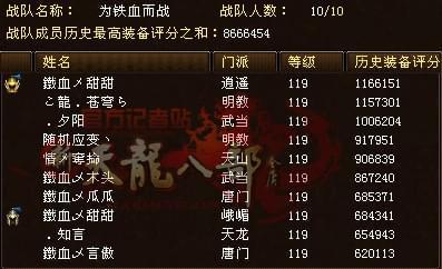 天龙全球争霸赛:双龙洞区预选赛战队赛况一览