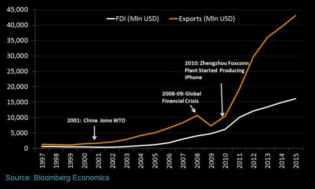 从鬼城到商业枢纽 郑州的成功能否被复制?