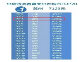 贵阳出境游全国排第四