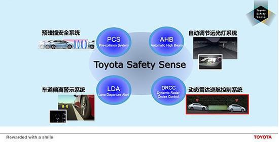即日开始预售 一汽丰田奕泽将于6月上市