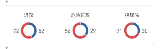张路足彩赚钱太恐怖!命中13场赚245万 将揭欧冠投注