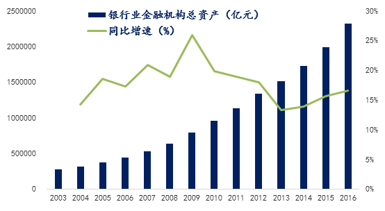 李迅雷:金融监管趋严表明宏观政策悄然转向
