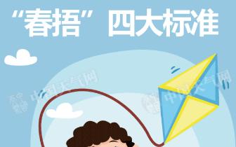 """【图解天气】:""""春捂""""四大标准"""