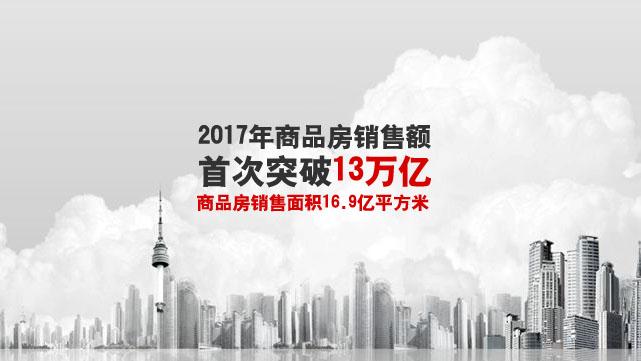 2017年房地产商品房销售额